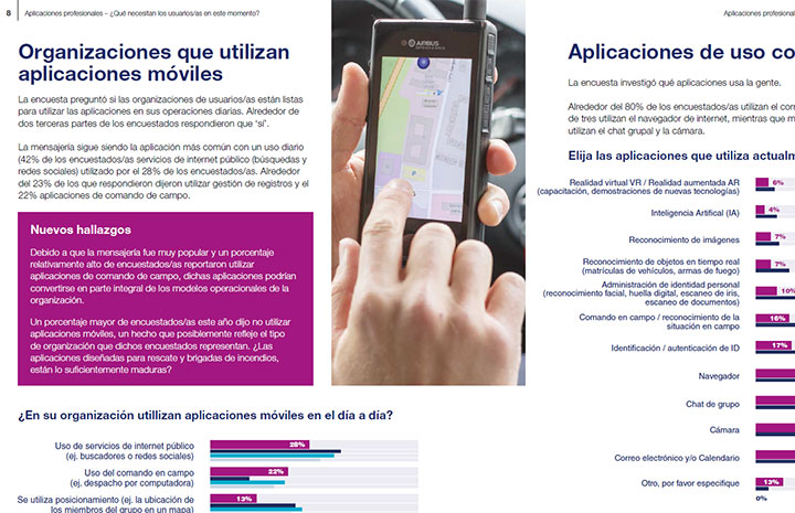 Spanish-mobile-apps-survey-report-2019_720x465